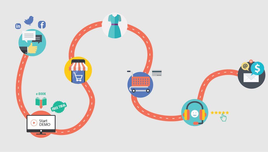 """Customer Journey: il """"Viaggio del Cliente"""" spiegato con il modello della 5A di Kotler"""